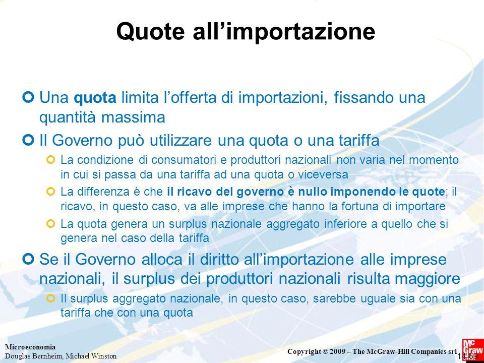 Quote all'importazione