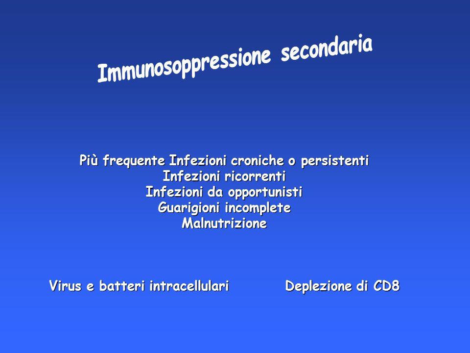 Immunosoppressione secondaria