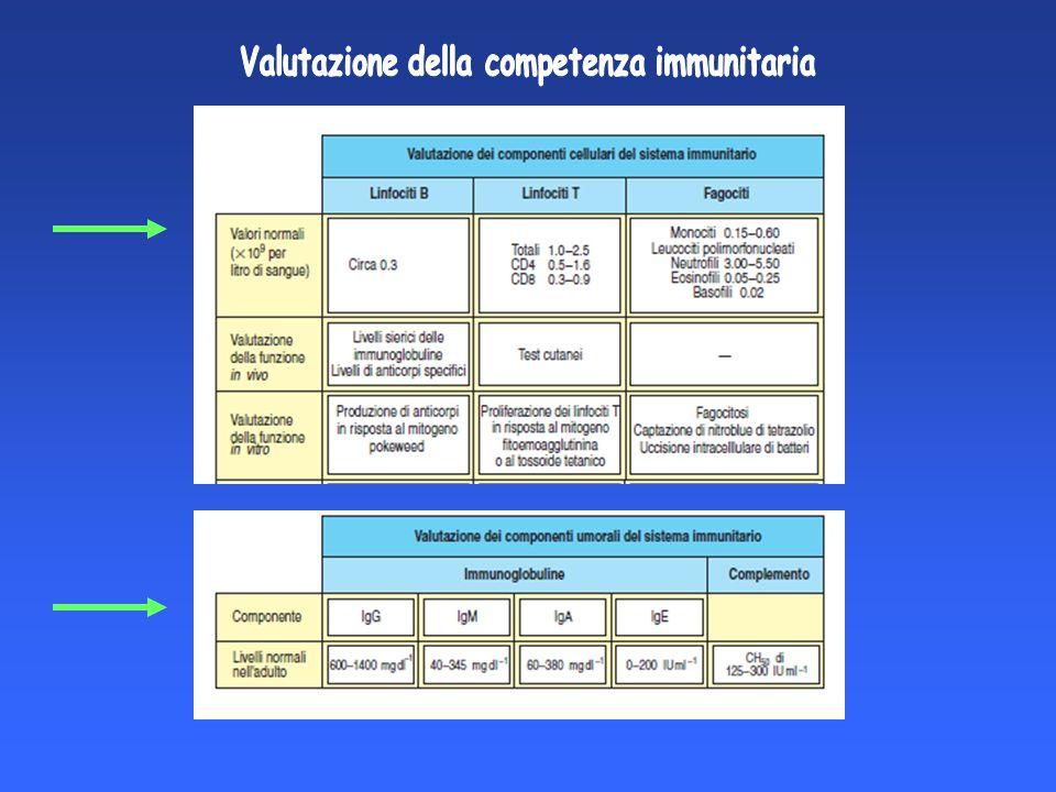 Valutazione della competenza immunitaria