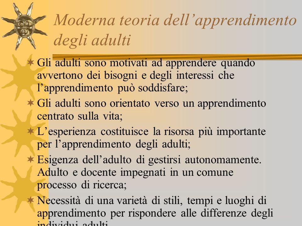 Moderna teoria dell'apprendimento degli adulti