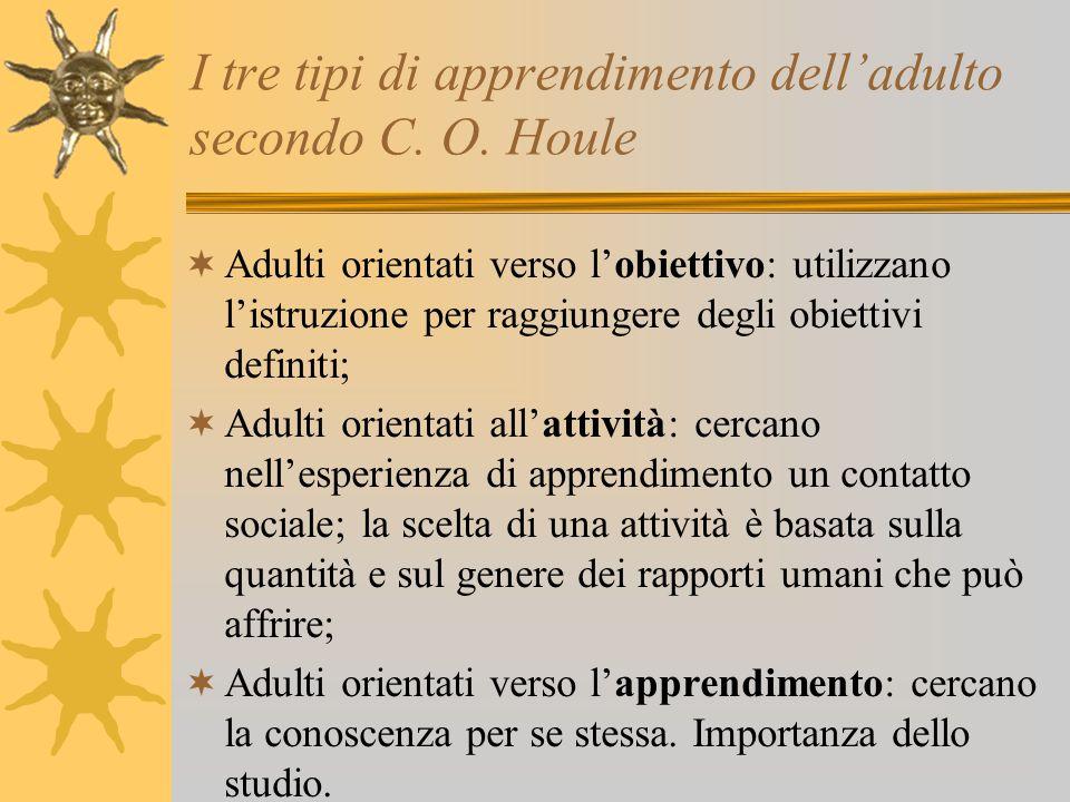 I tre tipi di apprendimento dell'adulto secondo C. O. Houle