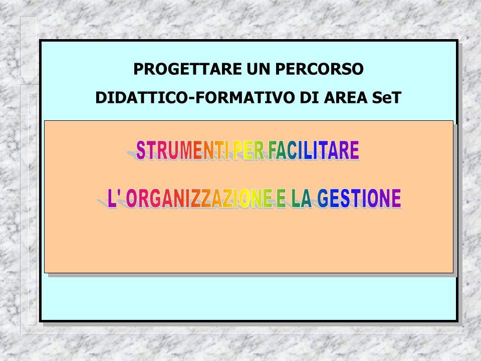 PROGETTARE UN PERCORSO DIDATTICO-FORMATIVO DI AREA SeT