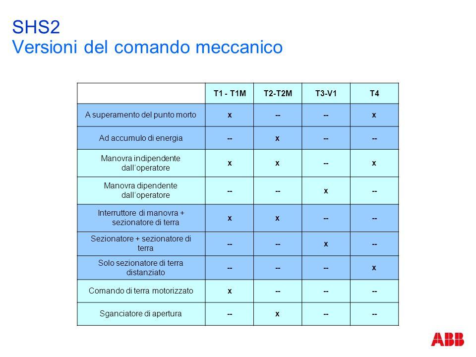 SHS2 Versioni del comando meccanico