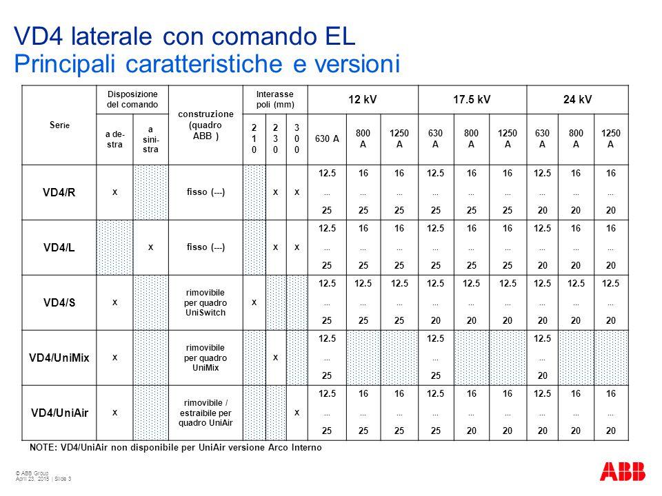 VD4 laterale con comando EL Principali caratteristiche e versioni