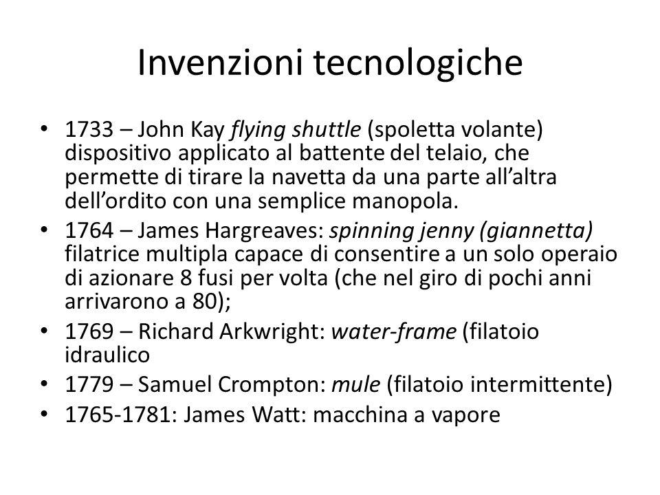 Invenzioni tecnologiche
