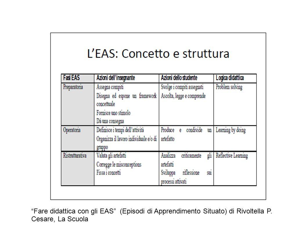 Fare didattica con gli EAS (Episodi di Apprendimento Situato) di Rivoltella P. Cesare, La Scuola
