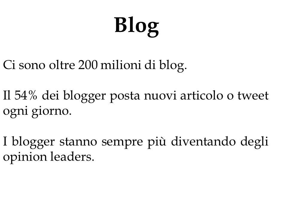 Blog Ci sono oltre 200 milioni di blog.