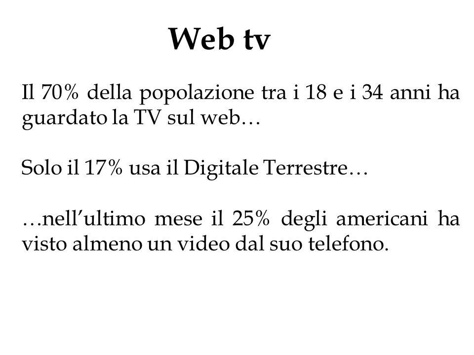 Web tv Il 70% della popolazione tra i 18 e i 34 anni ha guardato la TV sul web… Solo il 17% usa il Digitale Terrestre…