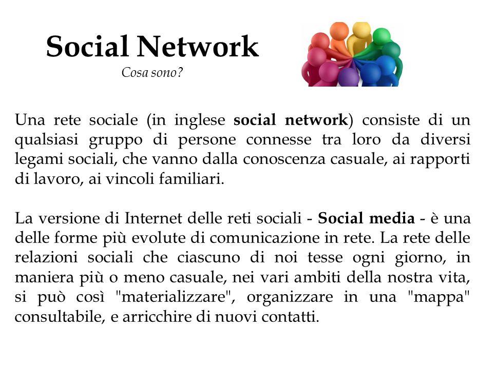 Social Network Cosa sono