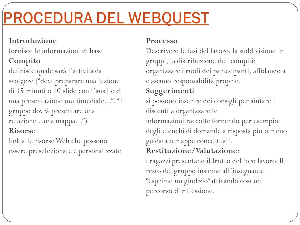 PROCEDURA DEL WEBQUEST