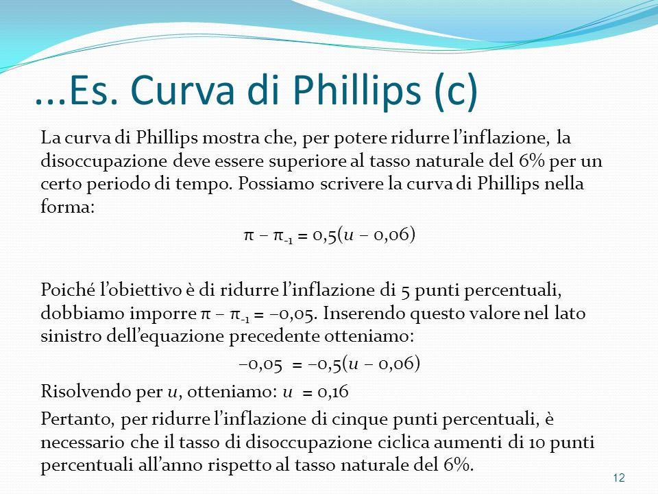 ...Es. Curva di Phillips (c)