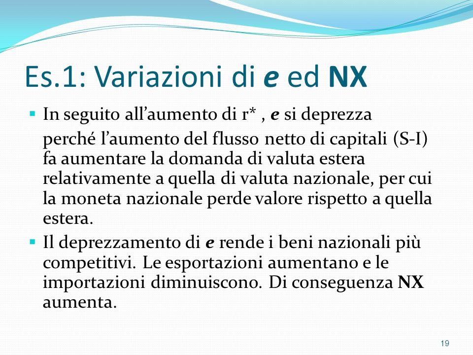 Es.1: Variazioni di e ed NX