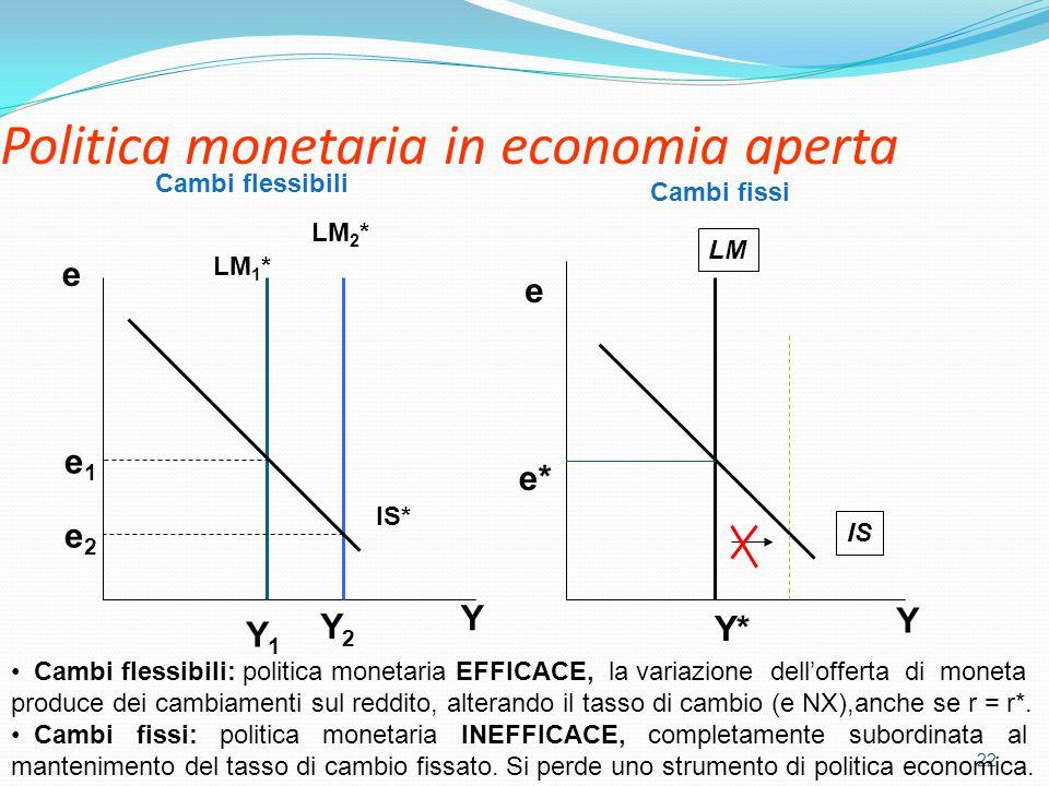 Politica monetaria in economia aperta