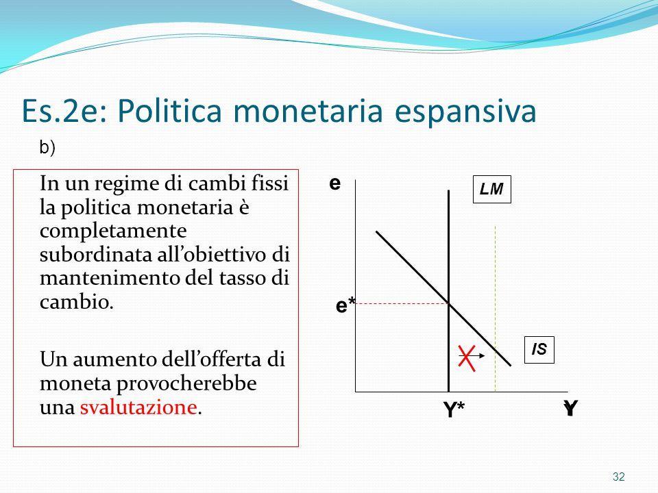 Es.2e: Politica monetaria espansiva