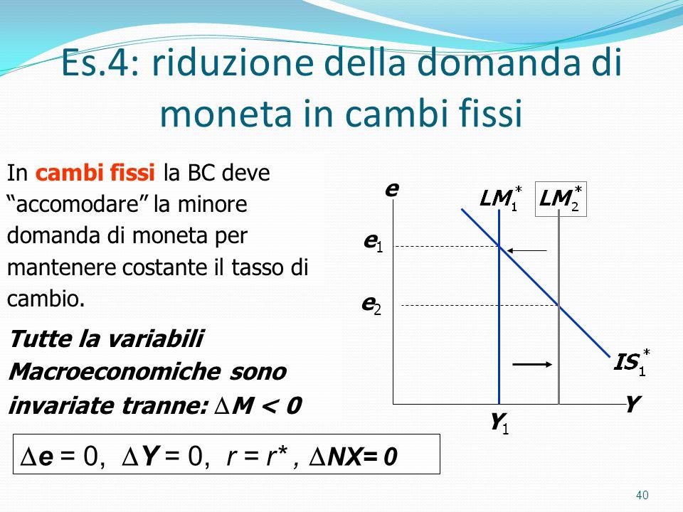 Es.4: riduzione della domanda di moneta in cambi fissi
