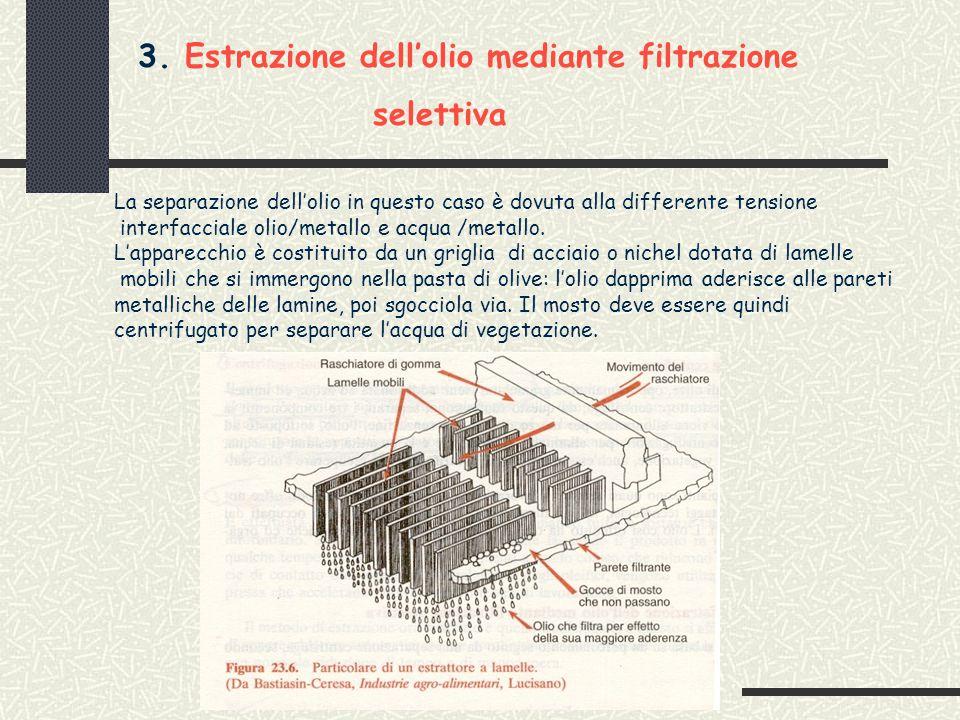 3. Estrazione dell'olio mediante filtrazione selettiva