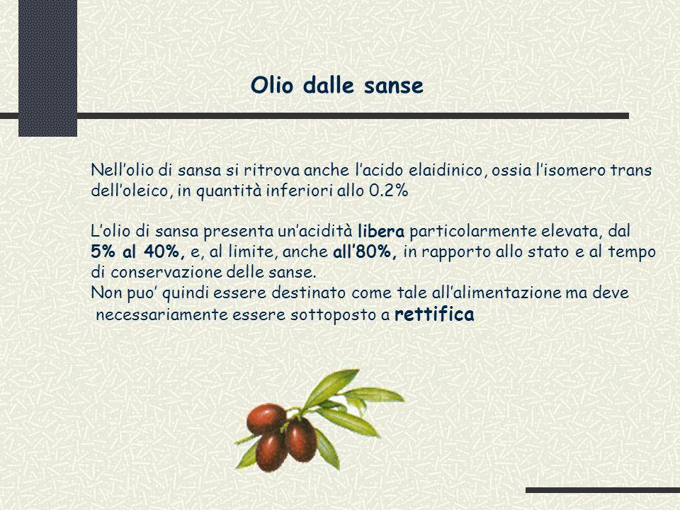 Olio dalle sanse Nell'olio di sansa si ritrova anche l'acido elaidinico, ossia l'isomero trans. dell'oleico, in quantità inferiori allo 0.2%