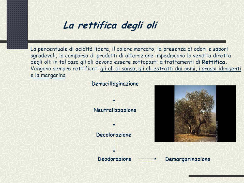 La rettifica degli oli La percentuale di acidità libera, il colore marcato, la presenza di odori e sapori.