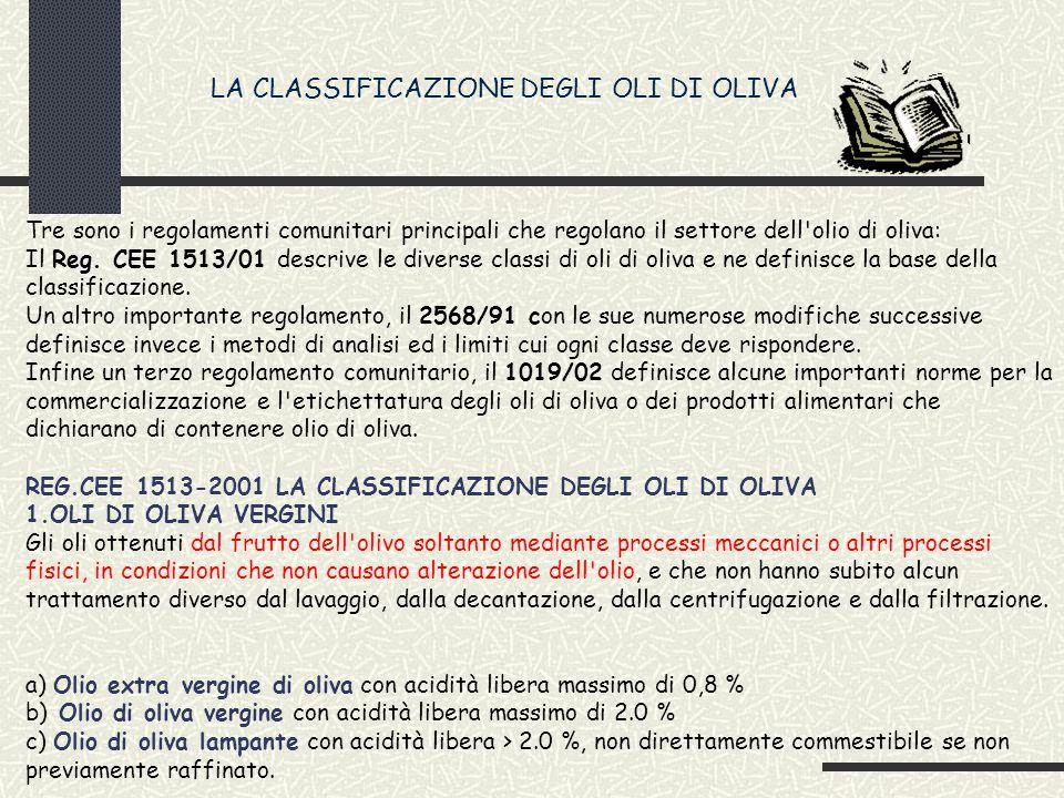 LA CLASSIFICAZIONE DEGLI OLI DI OLIVA