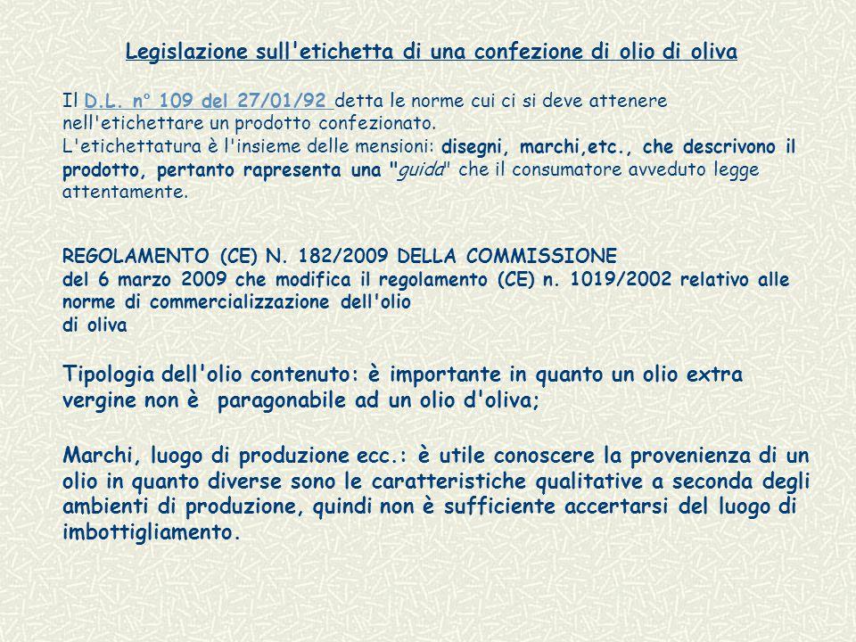 Legislazione sull etichetta di una confezione di olio di oliva