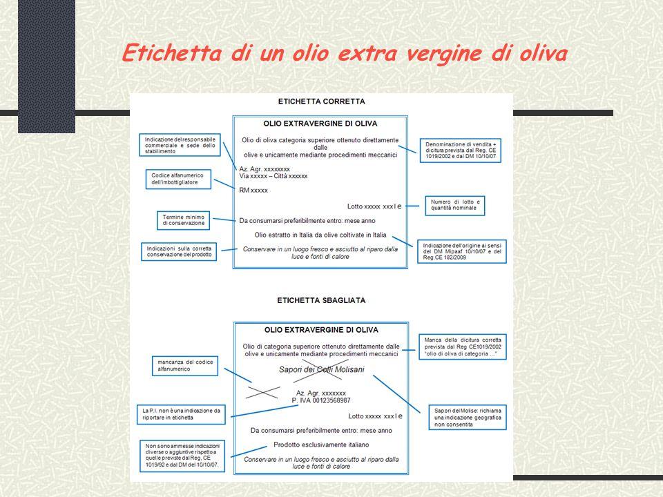 Etichetta di un olio extra vergine di oliva