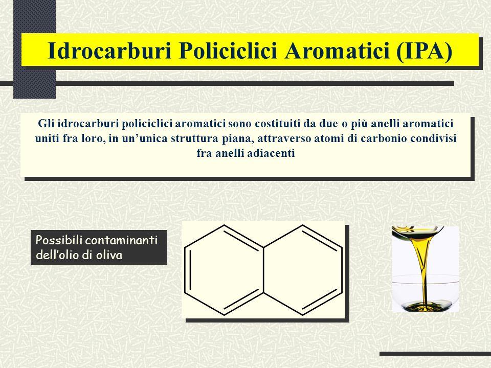 Idrocarburi Policiclici Aromatici (IPA)
