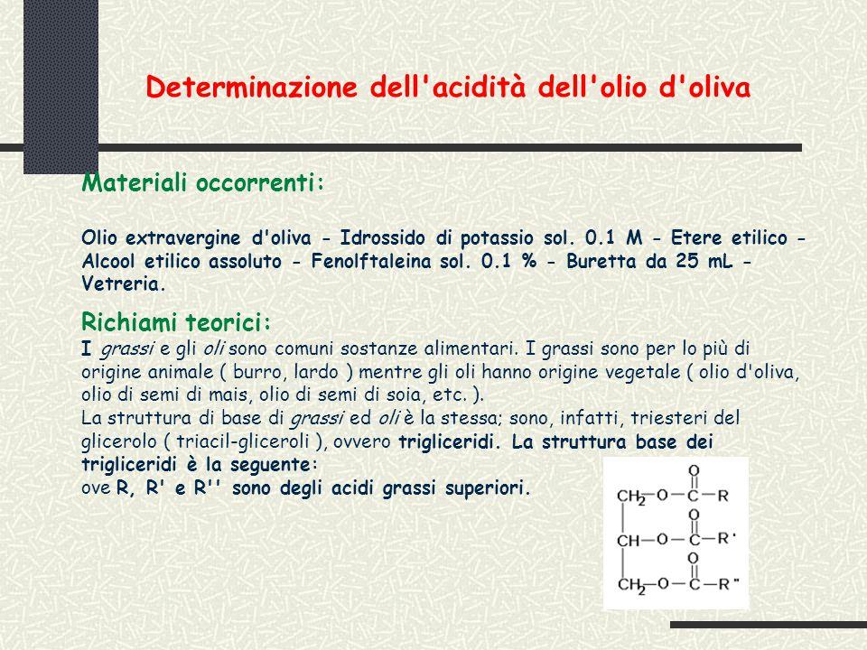 Determinazione dell acidità dell olio d oliva
