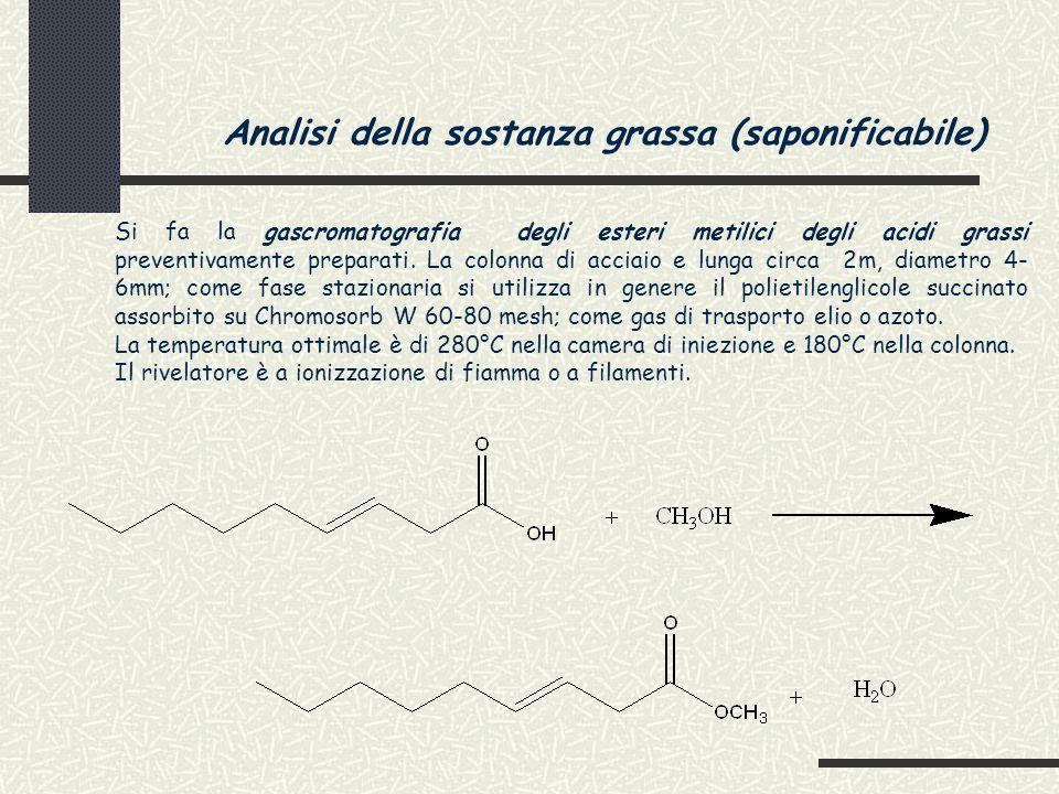 Analisi della sostanza grassa (saponificabile)