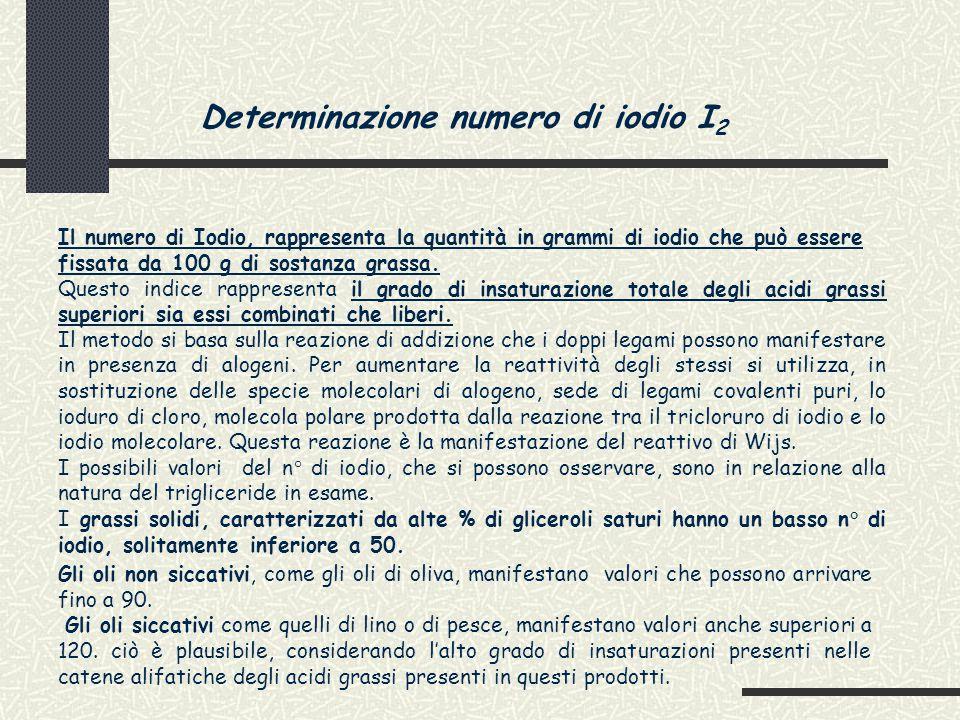 Determinazione numero di iodio I2