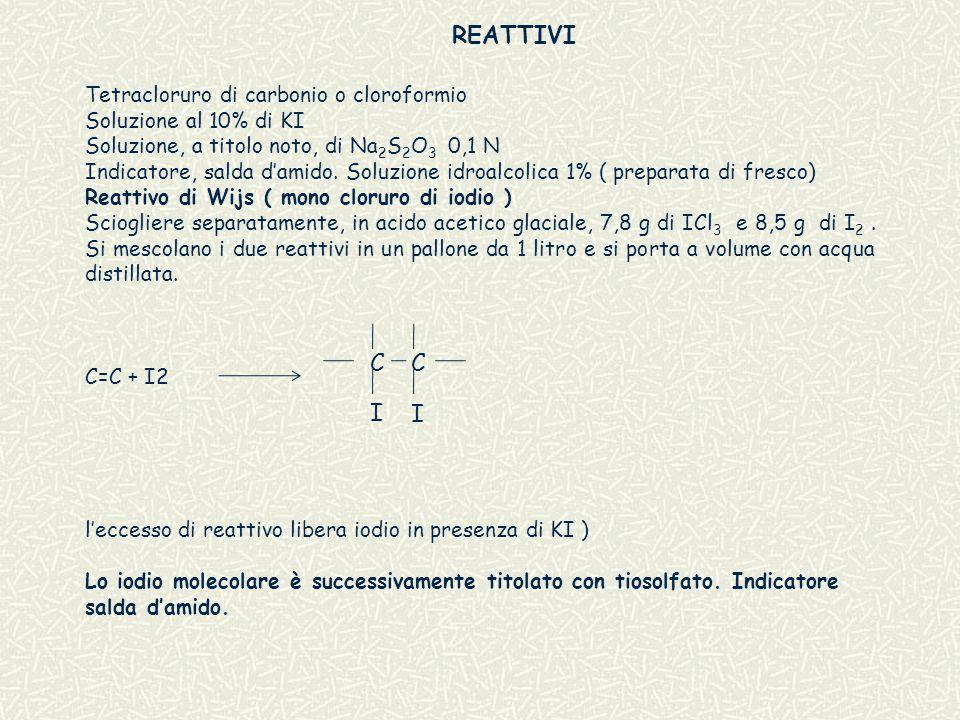 REATTIVI C I Tetracloruro di carbonio o cloroformio