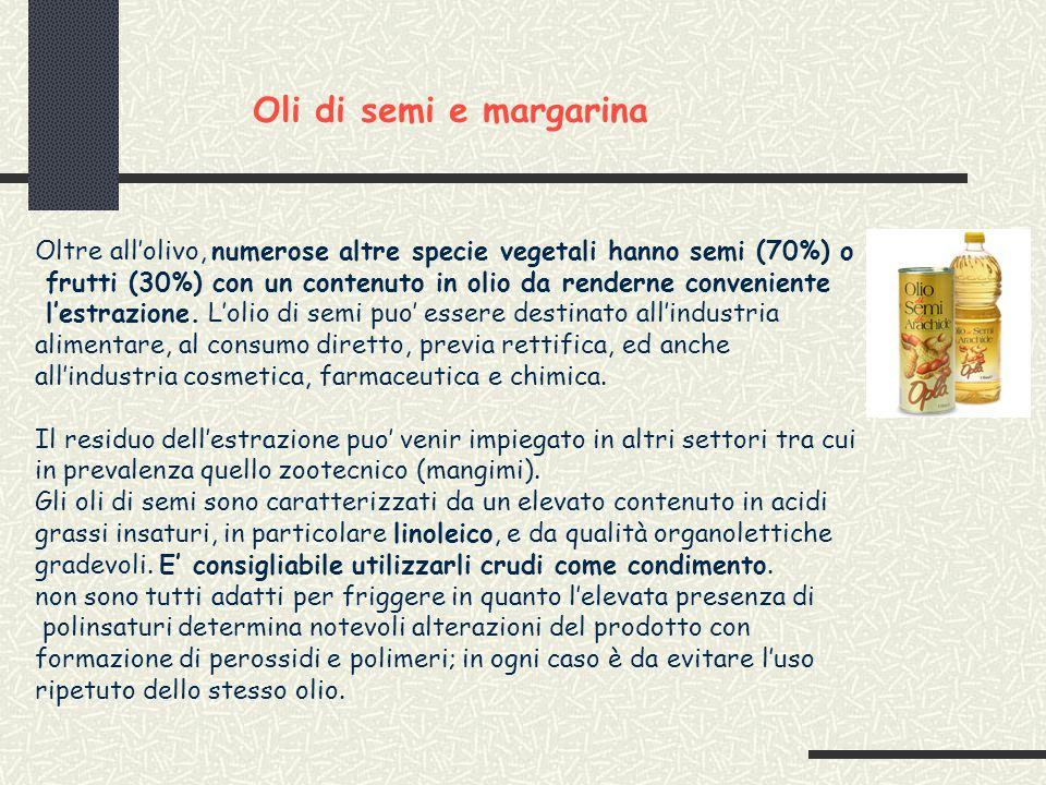 Oli di semi e margarina Oltre all'olivo, numerose altre specie vegetali hanno semi (70%) o.