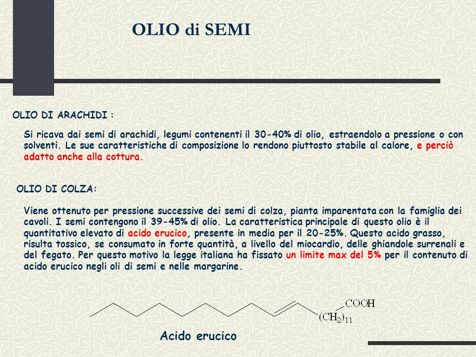 OLIO di SEMI Acido erucico OLIO DI ARACHIDI :
