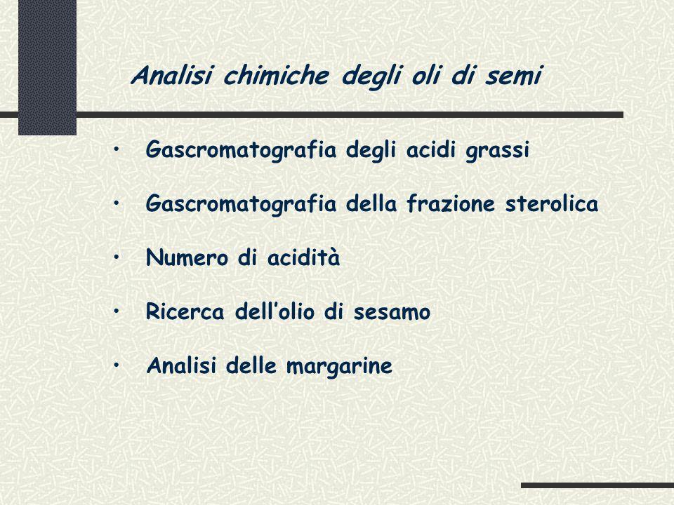 Analisi chimiche degli oli di semi