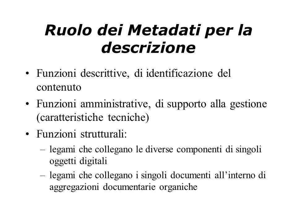 Ruolo dei Metadati per la descrizione