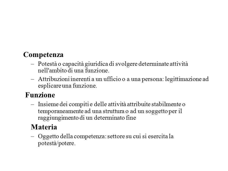 Competenza Funzione Materia