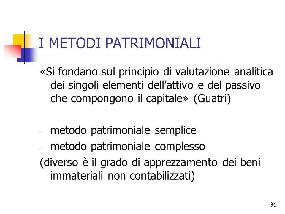 I METODI PATRIMONIALI
