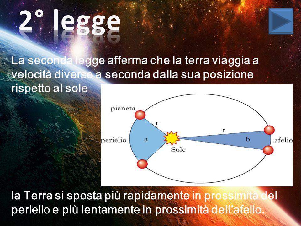 2° legge La seconda legge afferma che la terra viaggia a velocità diverse a seconda dalla sua posizione rispetto al sole.
