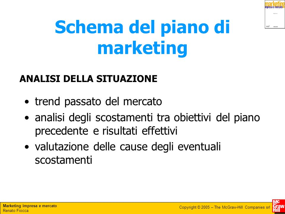 Schema del piano di marketing