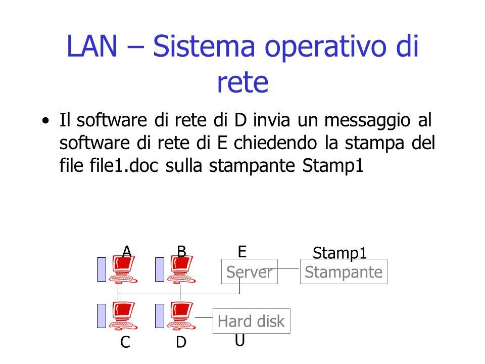 LAN – Sistema operativo di rete