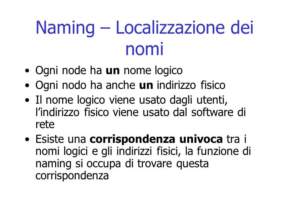 Naming – Localizzazione dei nomi