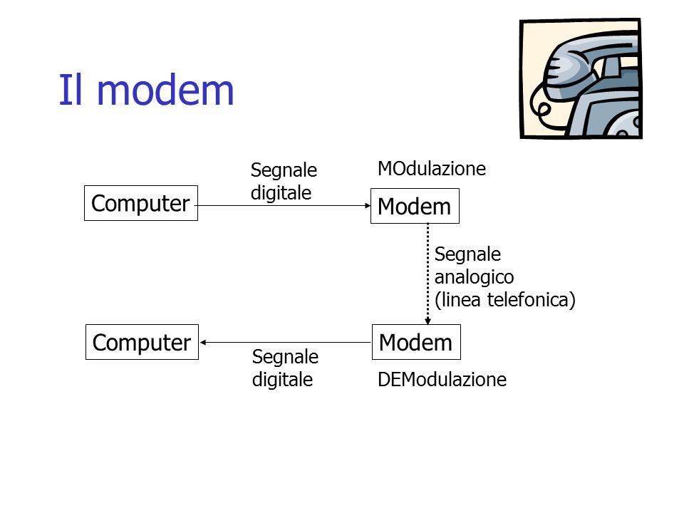 Il modem Computer Modem Computer Modem Segnale MOdulazione digitale