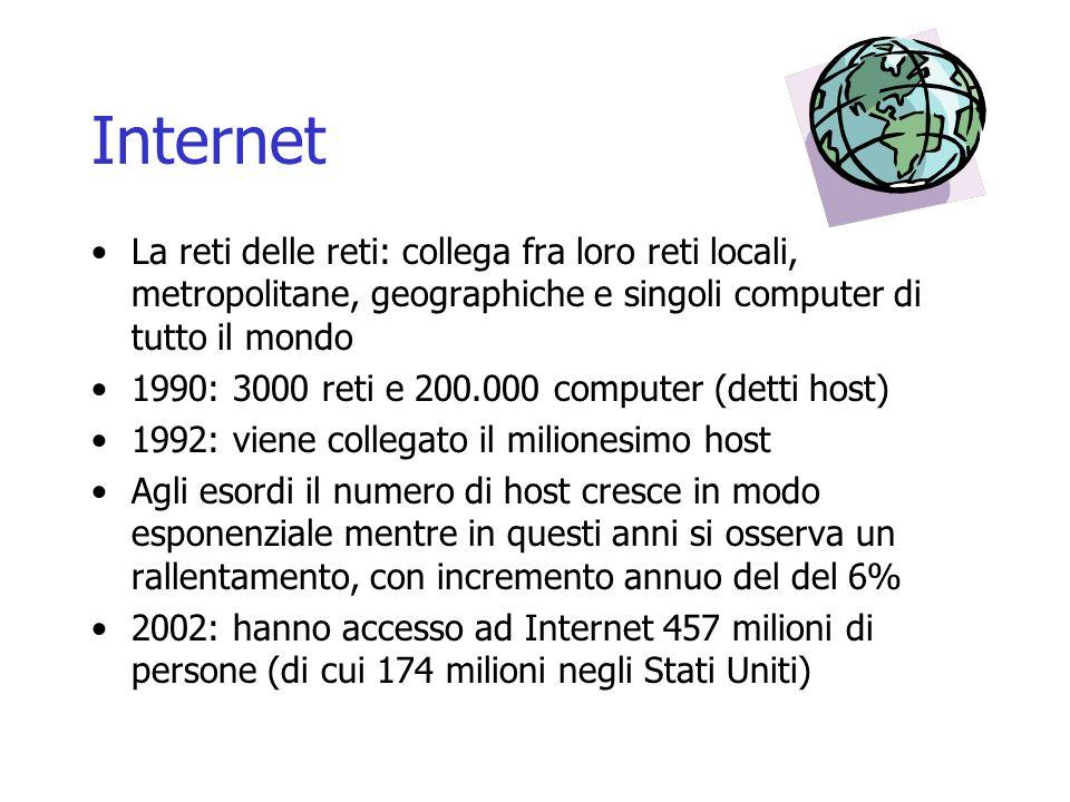 Internet La reti delle reti: collega fra loro reti locali, metropolitane, geographiche e singoli computer di tutto il mondo.