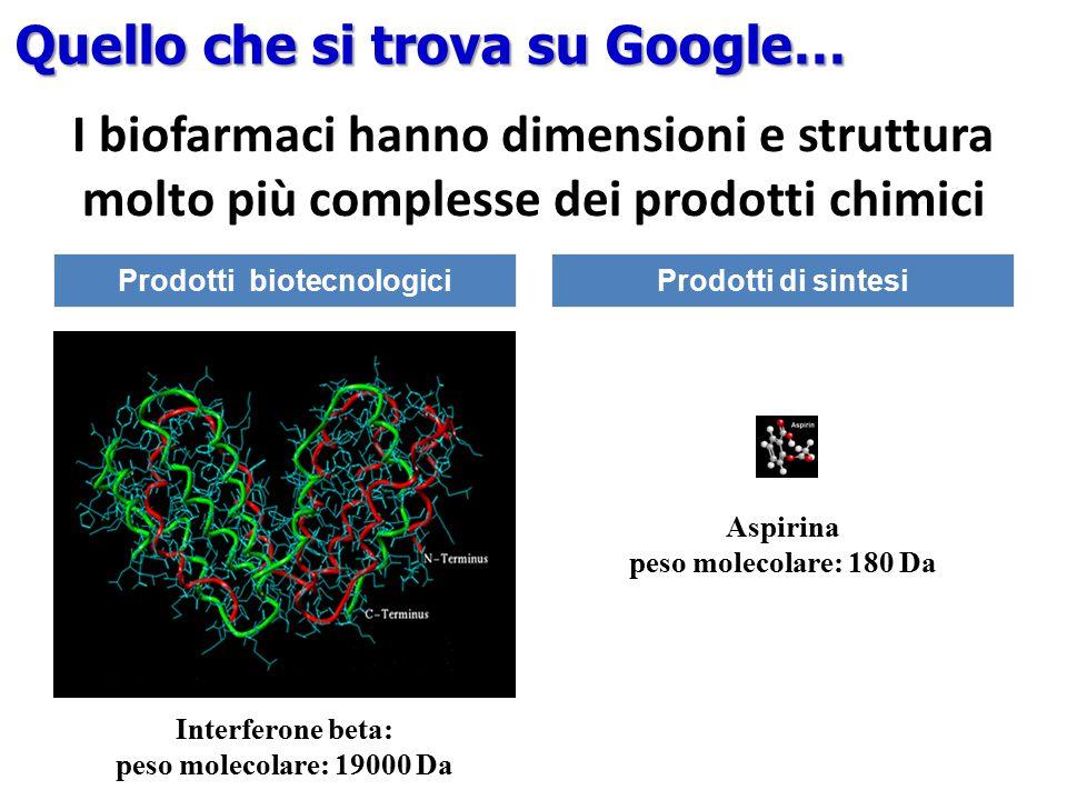 Prodotti biotecnologici