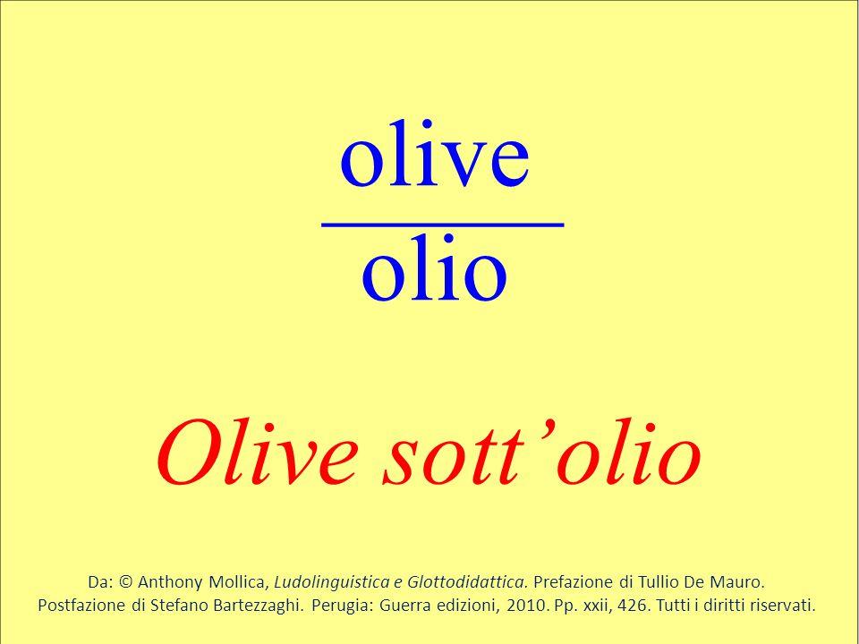 olive _____ olio Olive sott'olio
