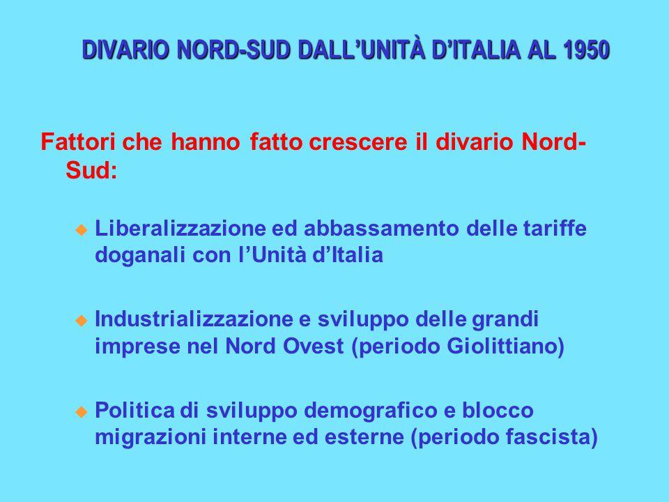 DIVARIO NORD-SUD DALL'UNITÀ D'ITALIA AL 1950