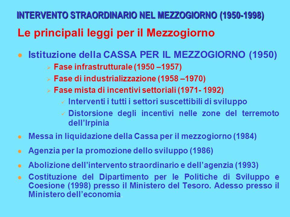 INTERVENTO STRAORDINARIO NEL MEZZOGIORNO (1950-1998)