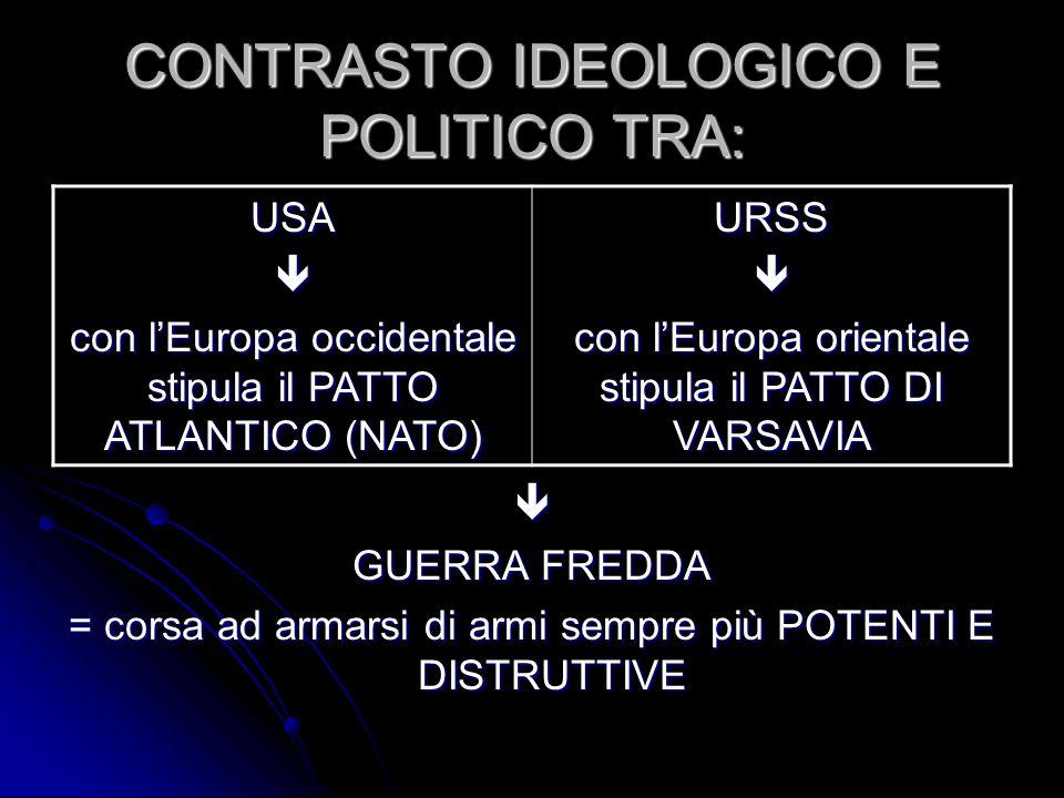 CONTRASTO IDEOLOGICO E POLITICO TRA: