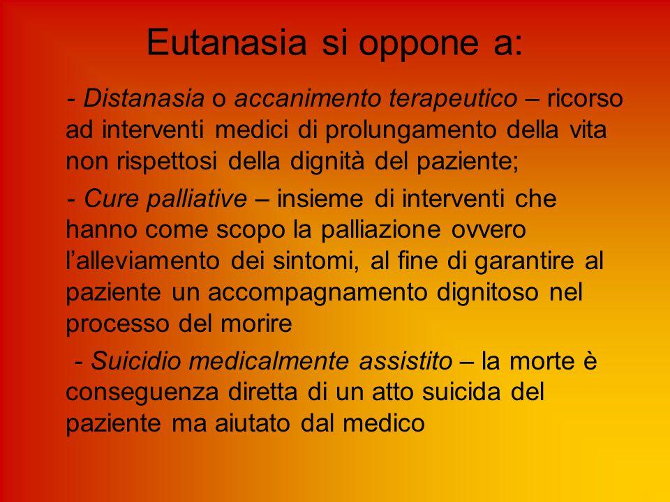 Eutanasia si oppone a: