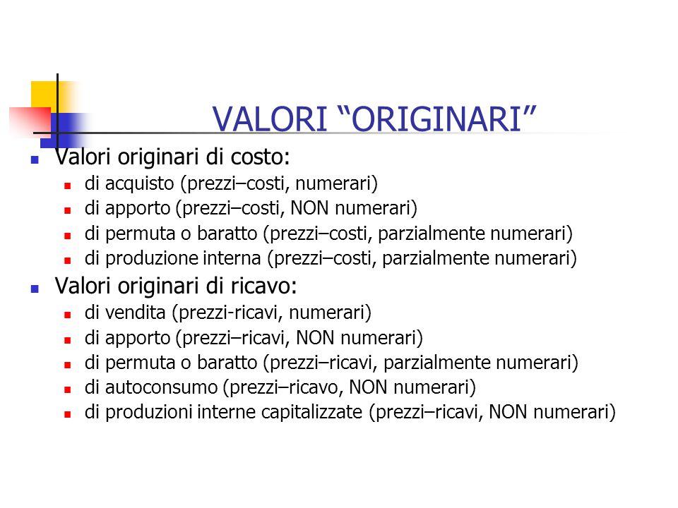 VALORI ORIGINARI Valori originari di costo: