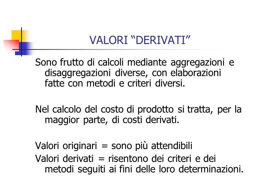 VALORI DERIVATI Sono frutto di calcoli mediante aggregazioni e disaggregazioni diverse, con elaborazioni fatte con metodi e criteri diversi.